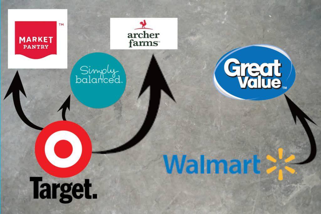 White-Label-companies-1024x683