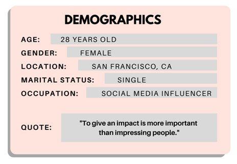 Customer-Avatar-Demographic
