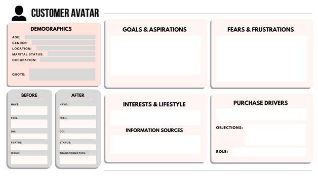 Customer-Avatar-Form