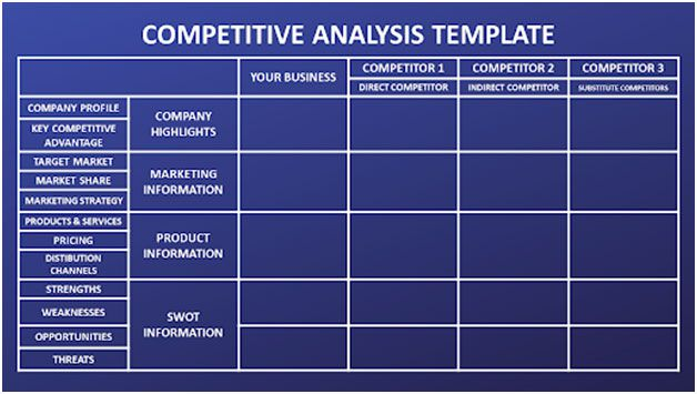 competitive-analysis-template